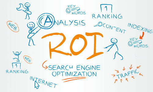 optimize-for-roi